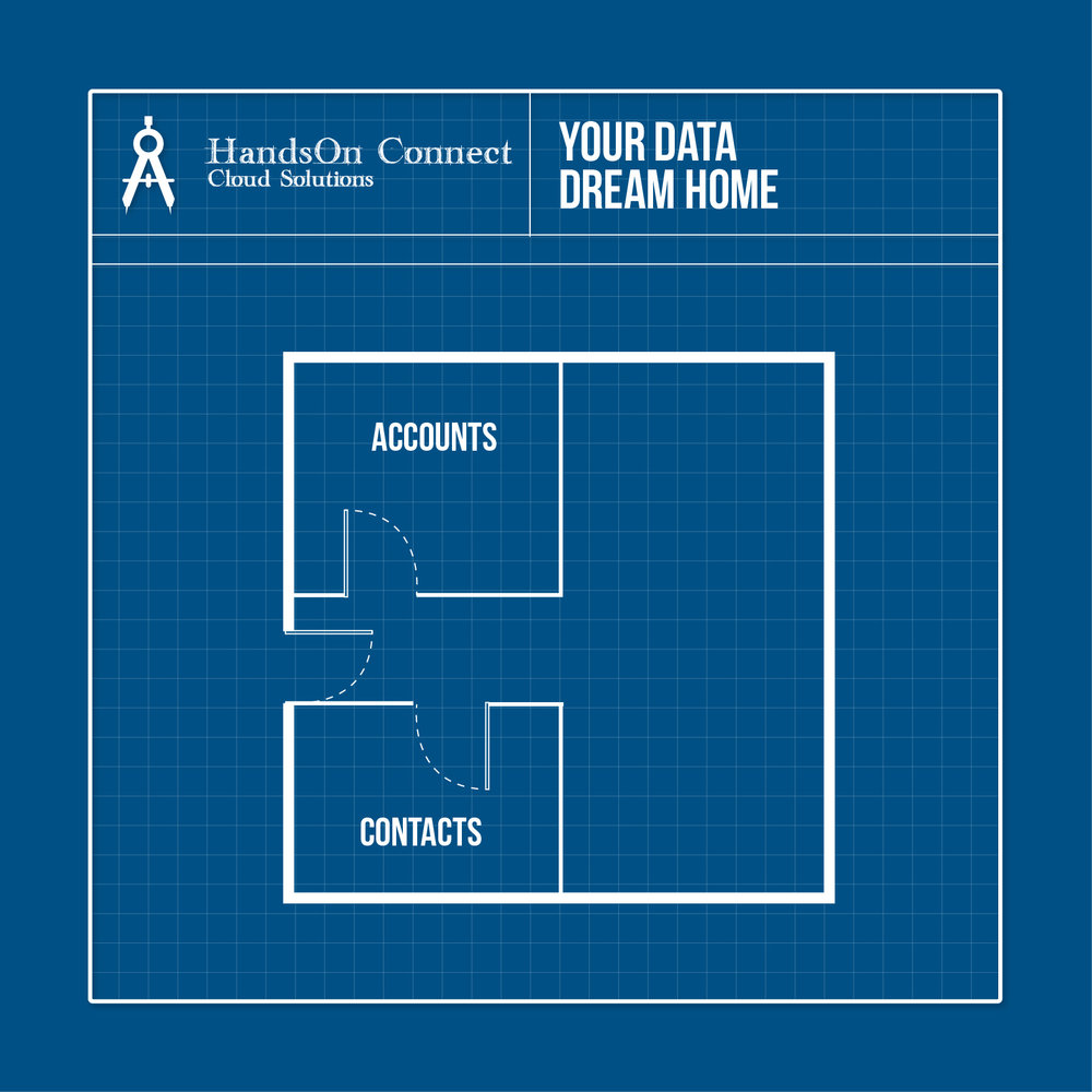 Your Data Dream Home — HandsOn Connect
