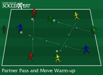 how to pass a soccer ball with accuracy
