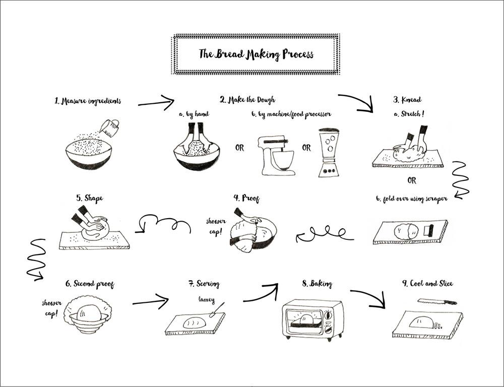 crumbs info 2.jpg