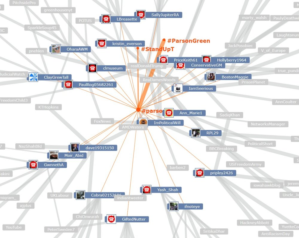 Another Mentionmapp network display of accounts tweeting about the Parsons Green terror attack. Note: this analysis mistakenly looked at the use of #parsongreen rather than #parsonsgreen. It's remarkable how much engagement was discovered even from a misspelled hash tag.