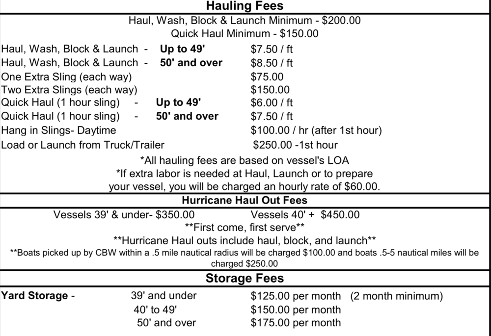 Haul rates for the yard.