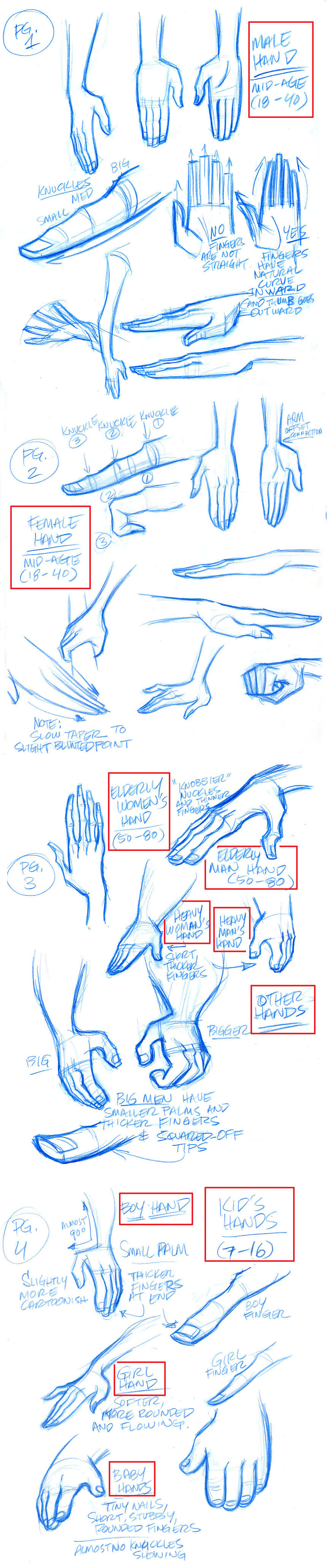 stylized_HANDS_modelsheetsz_bancroft.jpg