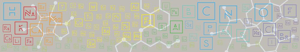 Glenbard Periodic Table_6-30-16-01.jpg