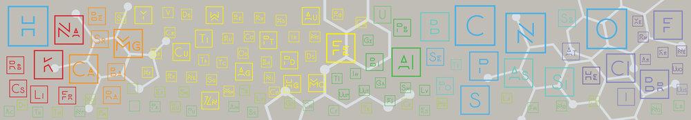 Glenbard+Periodic+Table_6-30-16-01.jpg