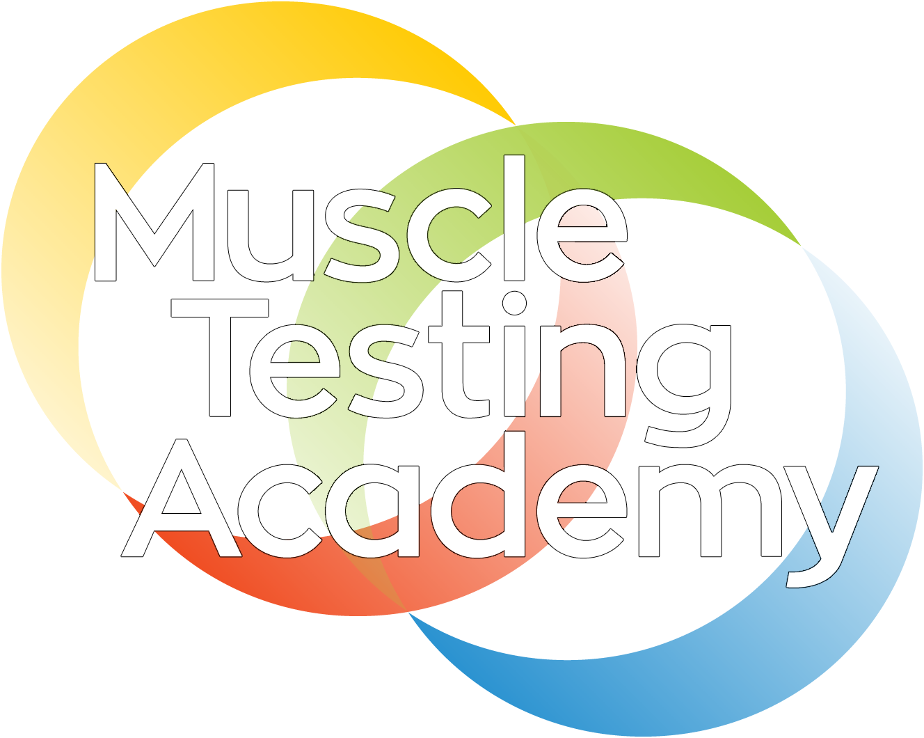 Muscle Testing Academy