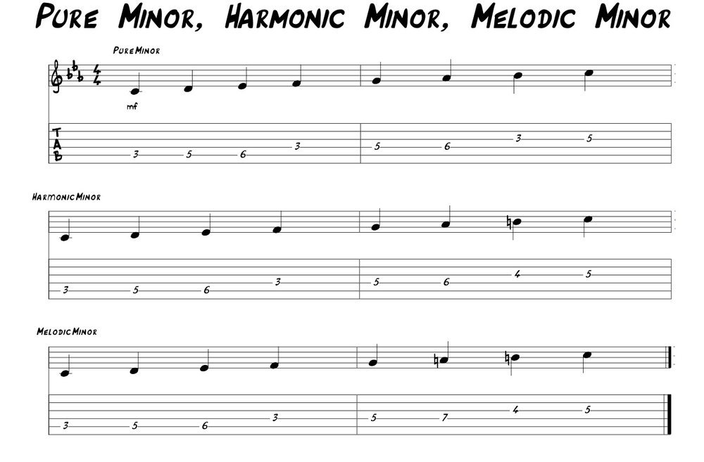 Pure Minor, Harmonic Minor, Melodic Minor by Adam Douglass