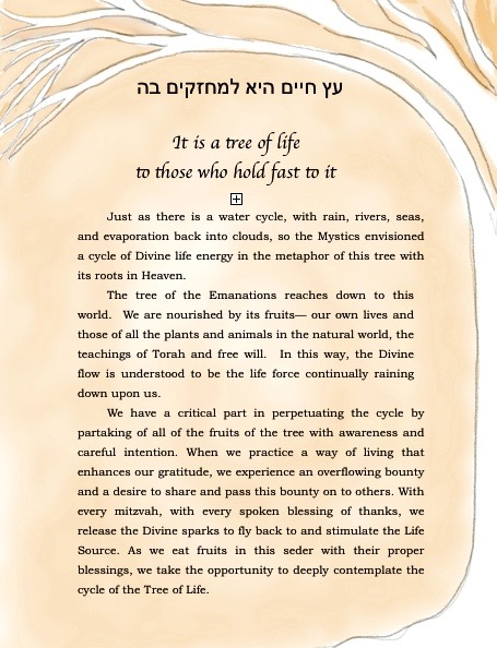 Page from Tu bi-Shvat Seder