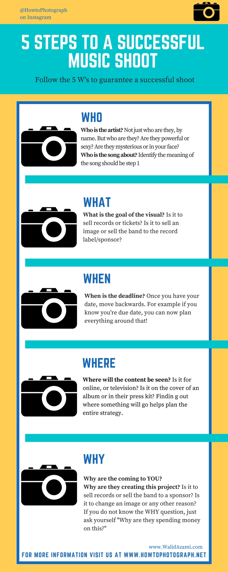 5 Steps to successful photo shoot
