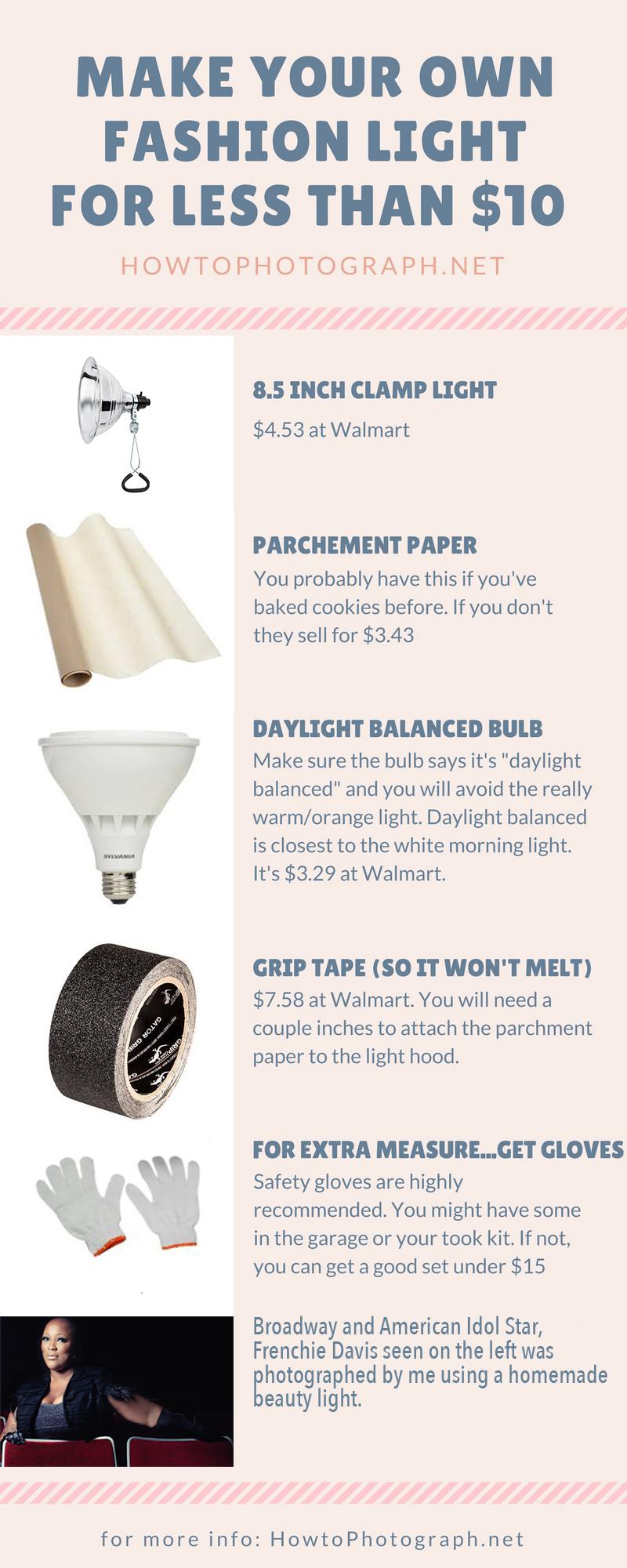 Make-DIY-Fashion-Light-infographic.jpg