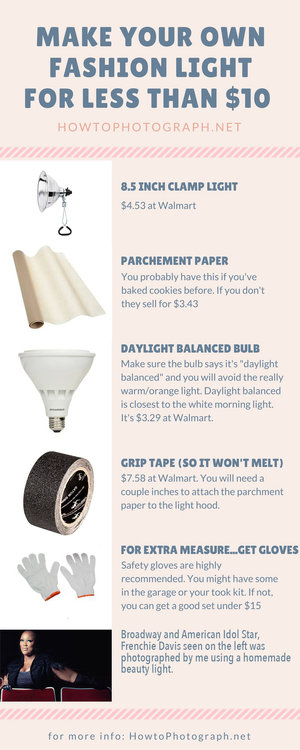Infographic: Make your own photography fashion light for less cheap