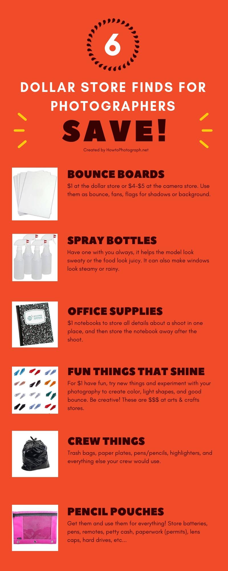 Photography gear guide.jpg