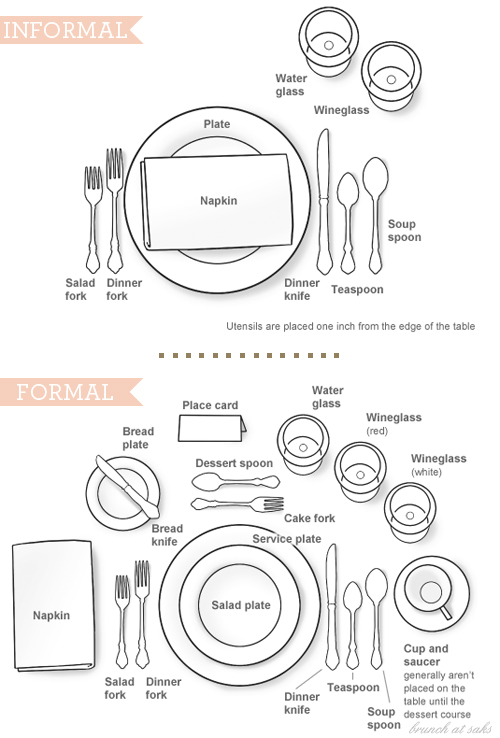Table Setting Type
