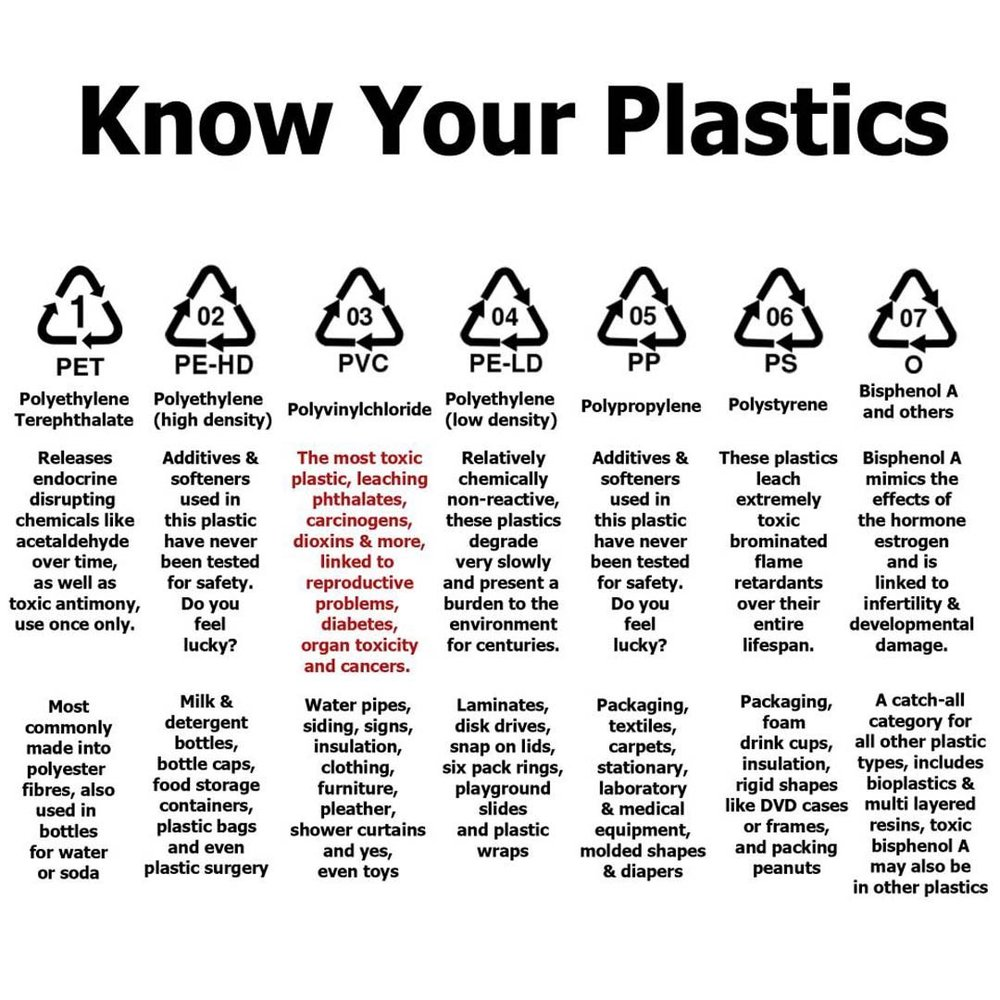know_your_plastics_47bb4e73-1a11-49ee-b604-fb7ad4ecfb09.jpg