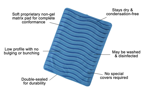 INNOVATIVE NON-GEL TECHNOLOGY PAD PROVIDES SUPERIOR PERFORMANCE