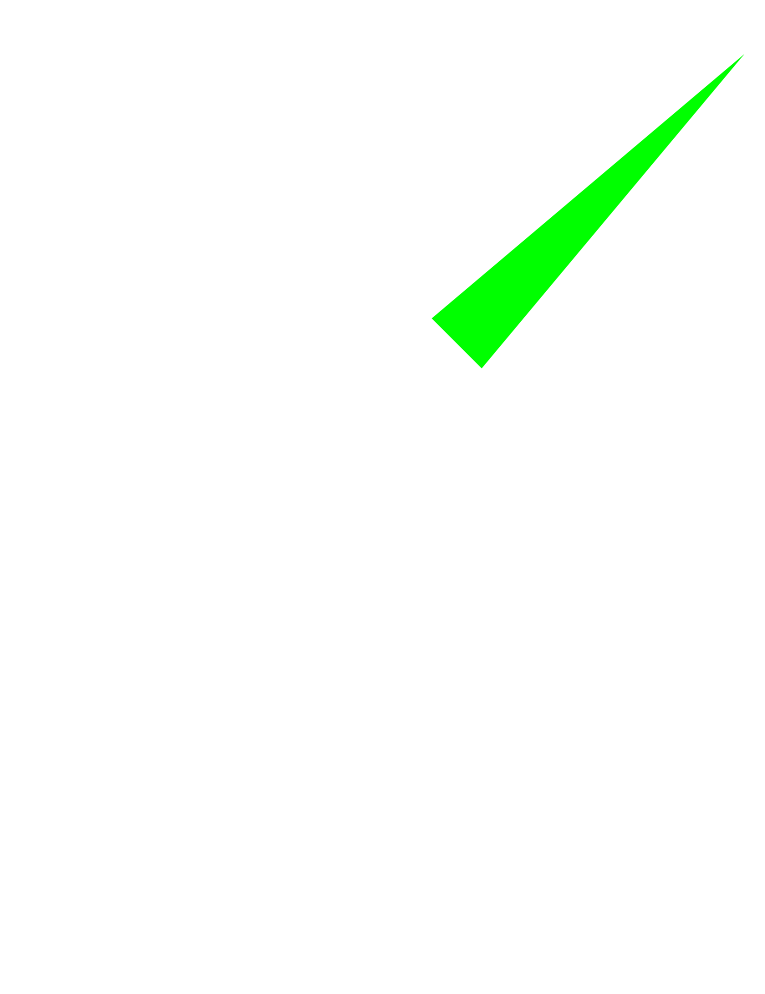Techunicorn