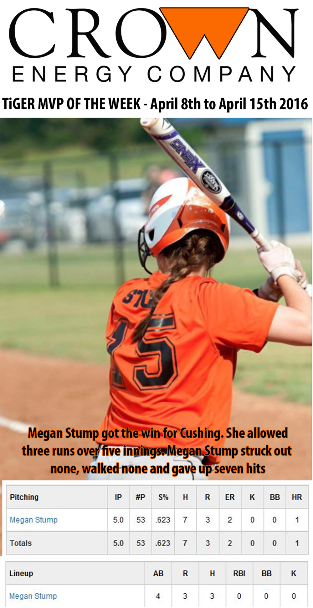 Megan Stump selected the           crown energy MVP                            04/08/2016