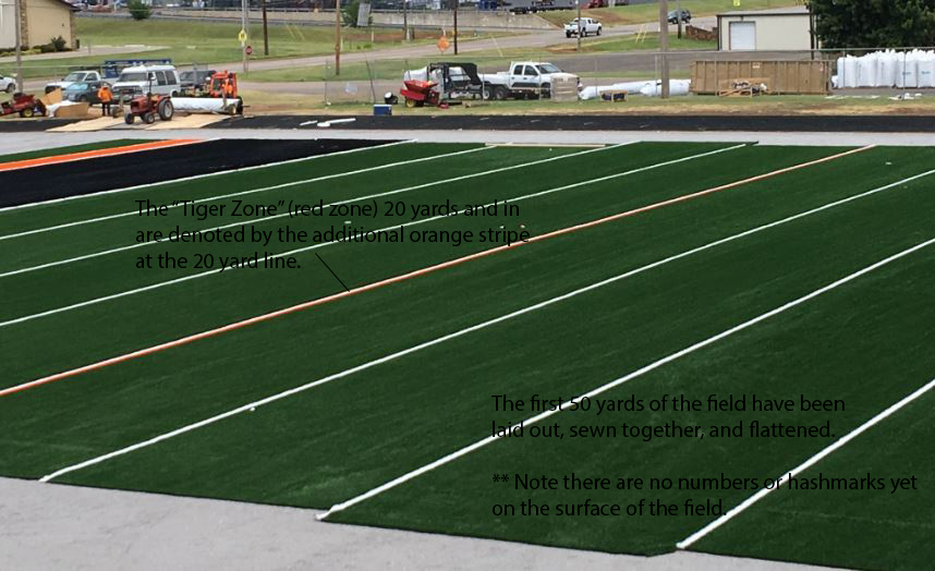 The First 50 yards of the playing surface.
