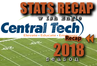 Stats Recap Wk1 - Ish Recaps Stats from Wk1