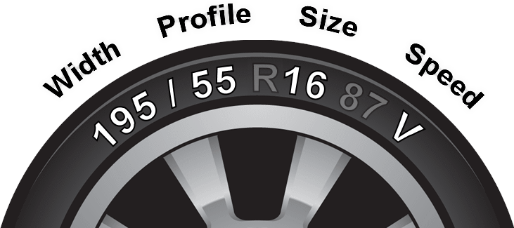Blog — Hyper Drive Blog