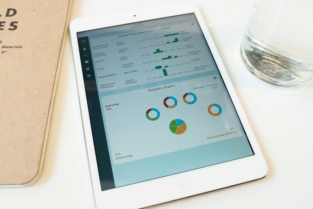 Cloverleaf team dashboard on iPad