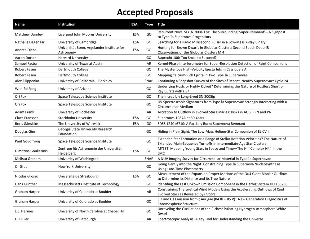 accepted-proposals-7.jpg