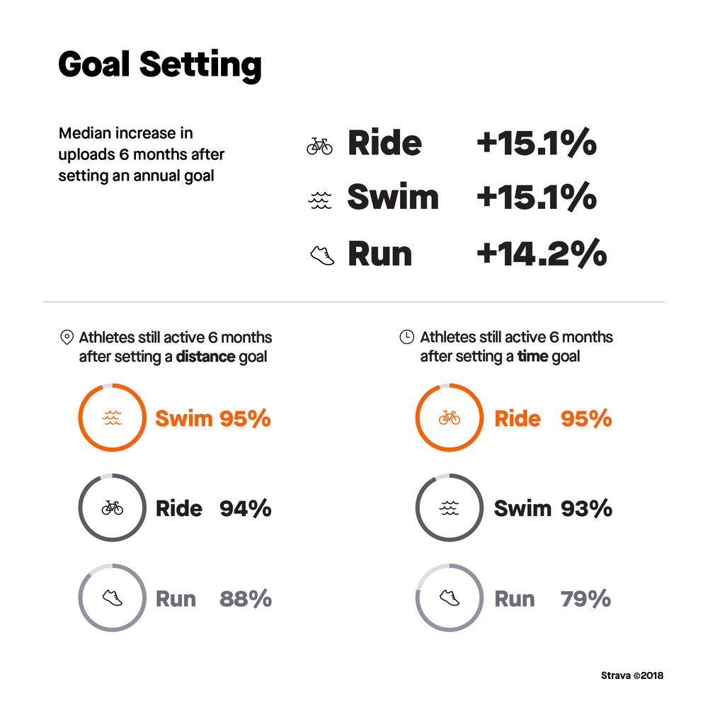 Strava_Goal Setting.jpg