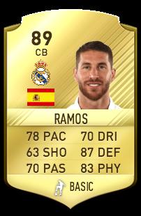 14. SERGIO RAMOS