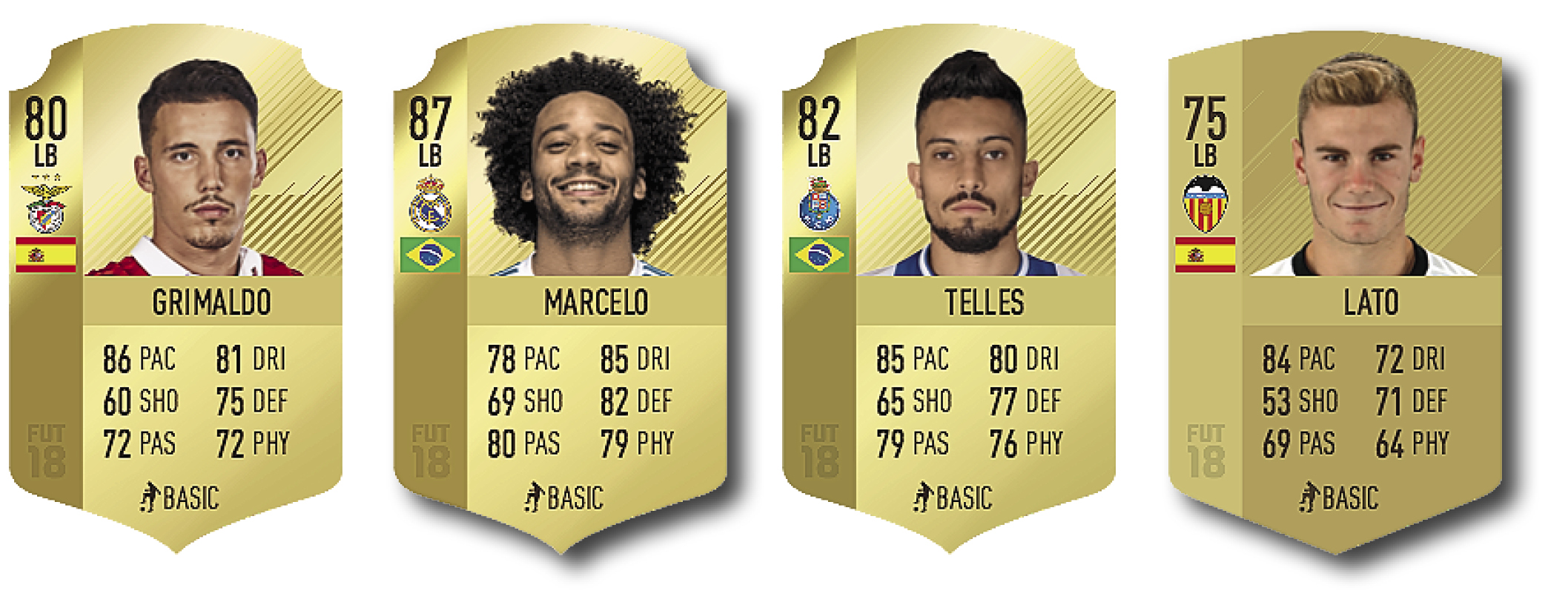 FIFA left backs.jpg