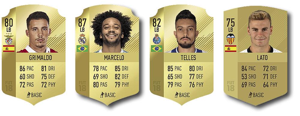 FIFA left backs.jpg