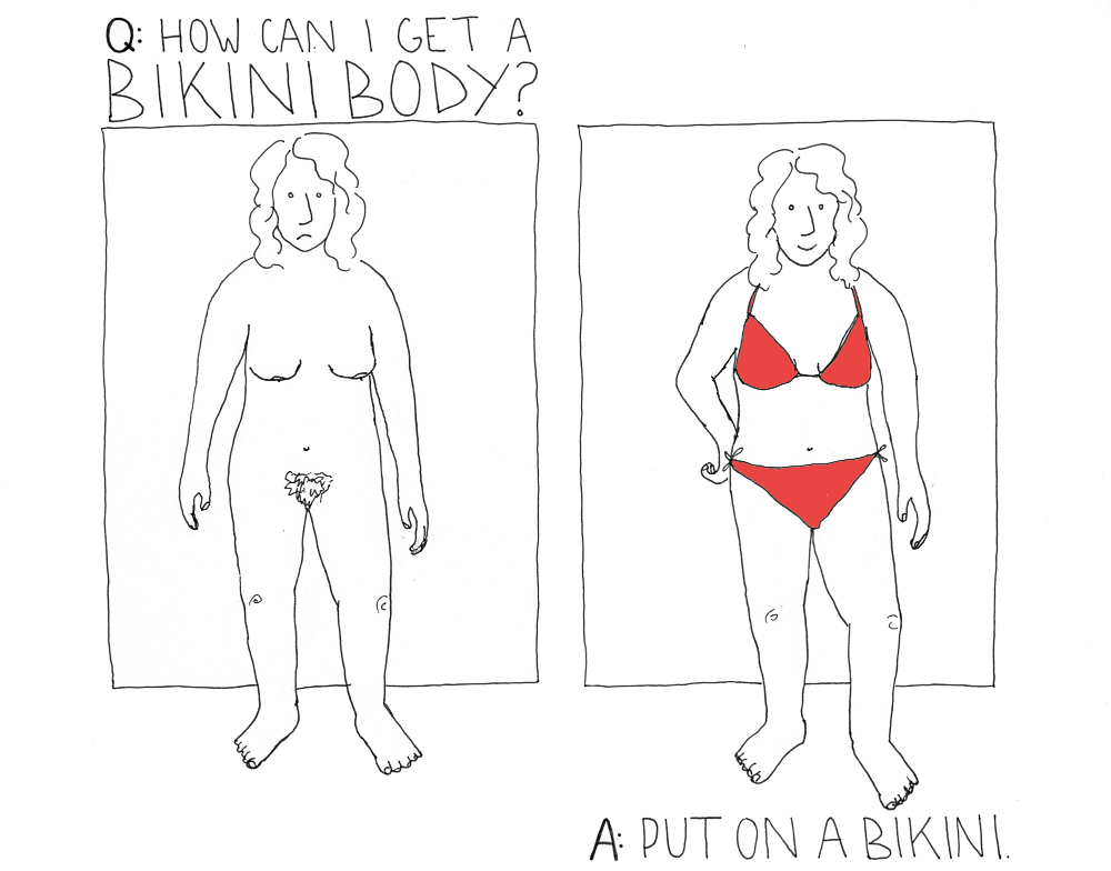 bikinibod