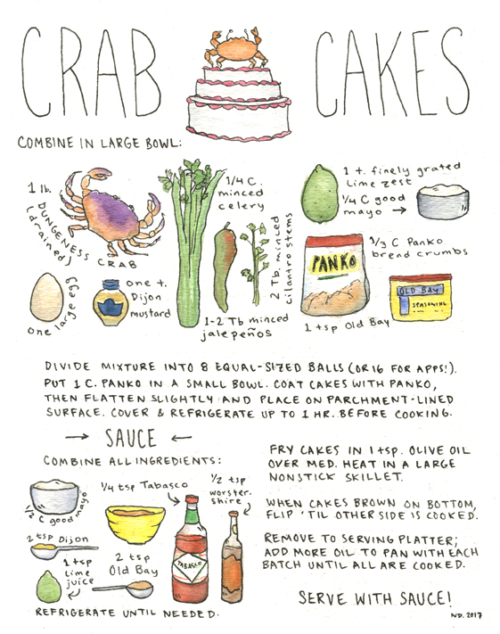 comissioned recipe, 2017