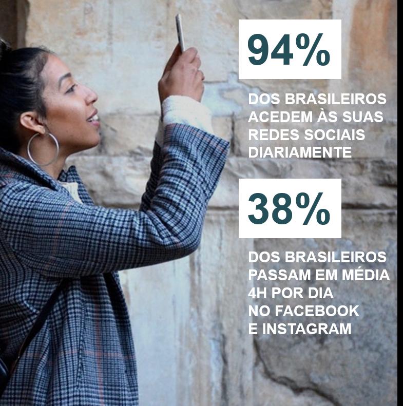 Brasileiros nas redes sociais_dados.png