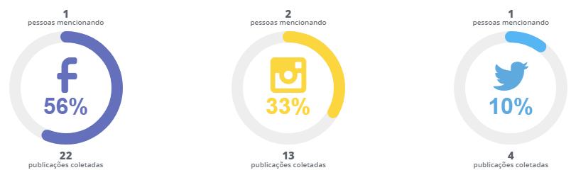 Presidenciaveis 2018_Sustentabilidade_Marina Silva.png