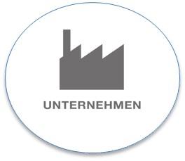 Peter Korner Coaching - Ihr Potential als Unternehmen
