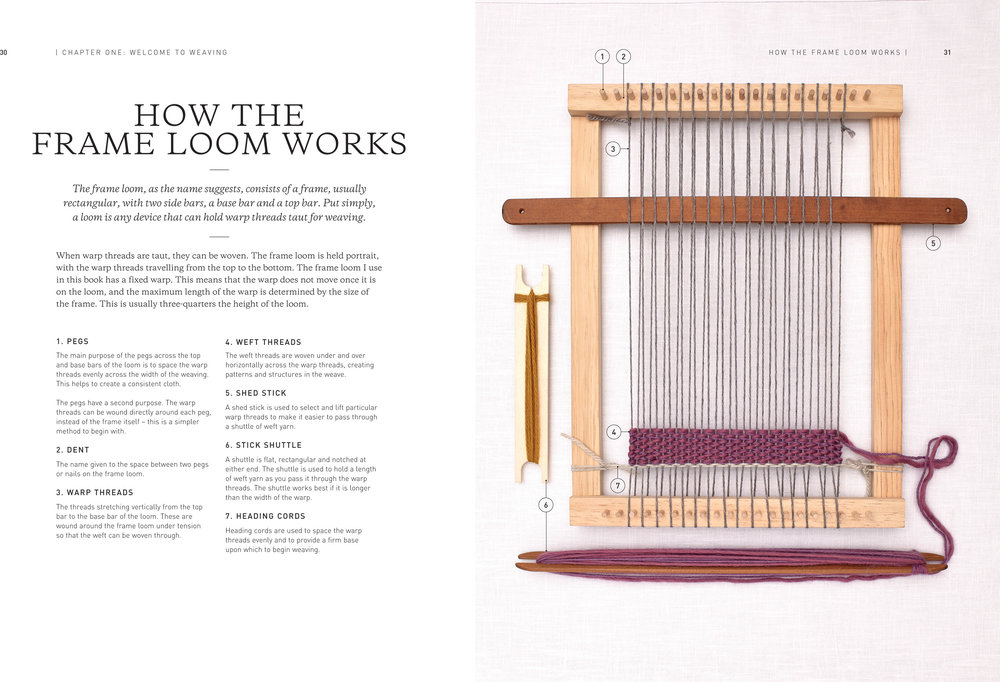 Shop Fiona Daly Textiles Little Loom Weaving By Fiona Daly