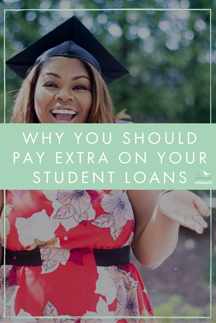 Interest is the money you pay to the bank for letting them lend you money. Interest is how banks make money. The interest rate you have depends on the kind of loan you have, how trustworthy of a borrower you are and how well the economy is doing. Why should you pay off your student debt fast? Because of your interest rate. That's money you are just throwing away to the big banks. By putting extra money towards your payment, you will pay less money over time and think about what you could afford instead. - The confused millennial