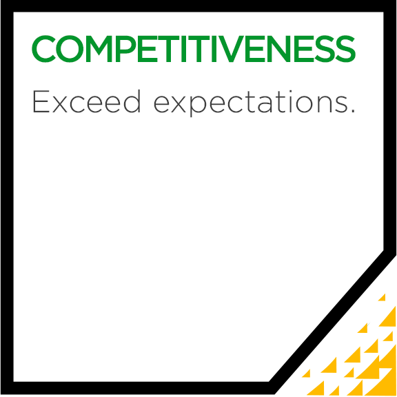 Becker Core Value - Competitiveness