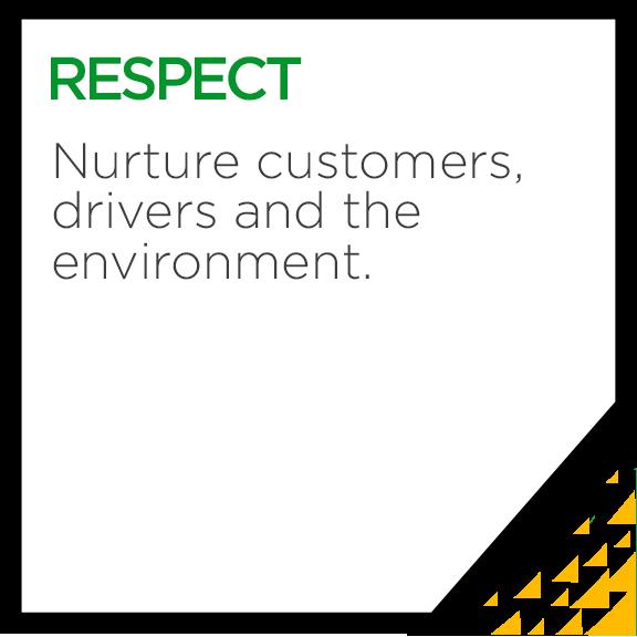 Becker Core Value - Respect