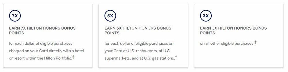 hilton honors bonus categories.JPG