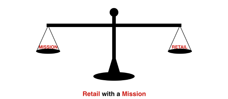Balancing the Mission and Retail