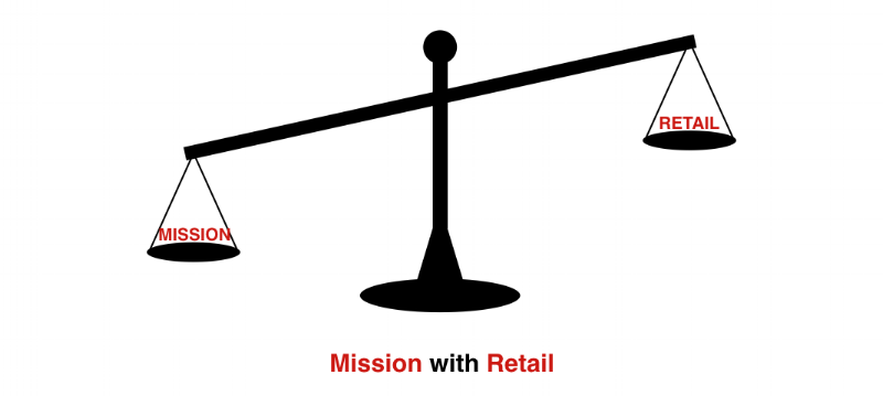 Mission outweighing Retail