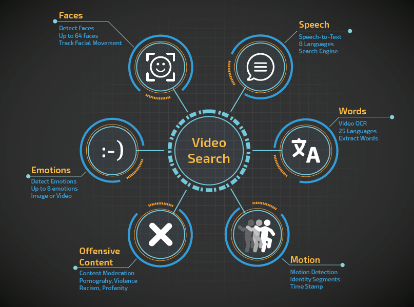 VideoSpace Video Search Engine