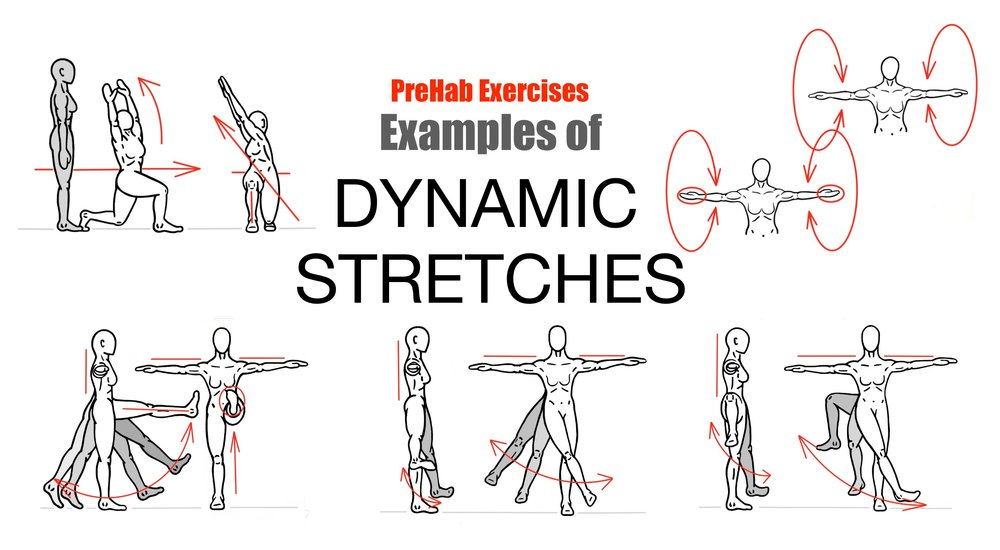Stretching Could The Type Of Stretching You Do Be Hurting You