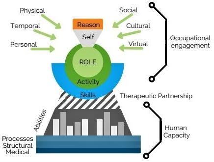 REBOOT Framework - Picture (2).JPG