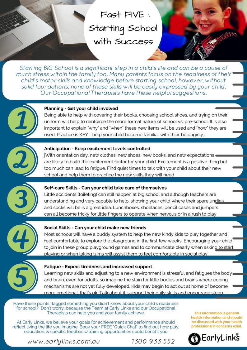 Checklist FLYERS - full school readiness .jpg