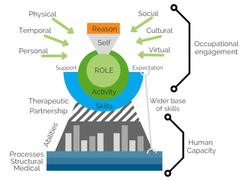 ReBOOT Framework.PNG