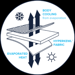The Aerochill Rug works by drawing heat away from your horse