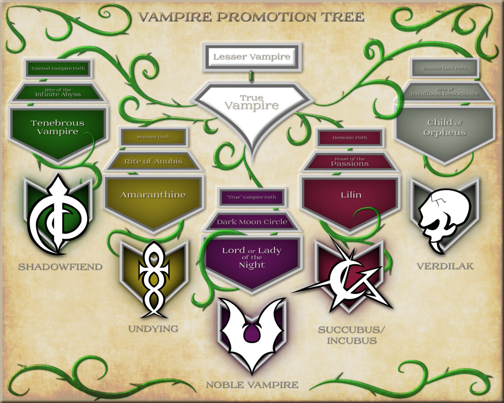 Vampire Promotion Infographic Large