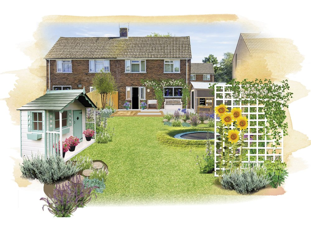 Q How can I make my garden more childfriendly Garden Answers