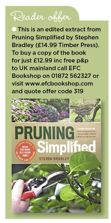 Reader offer Pruning Simplified.jpg